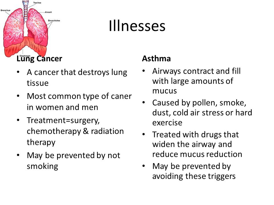 Illnesses Lung Cancer Asthma A cancer that destroys lung tissue