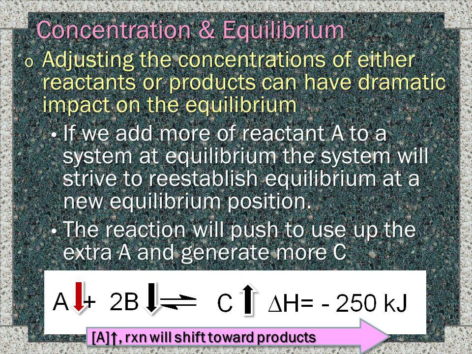 Concentration & Equilibrium
