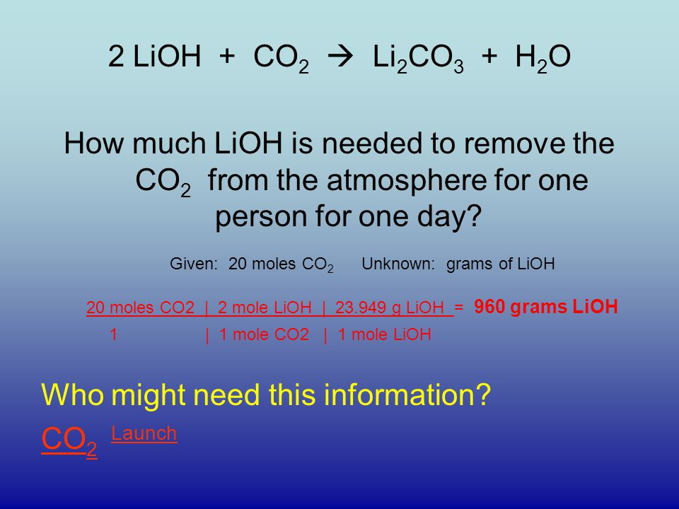 Given: 20 moles CO2 Unknown: grams of LiOH