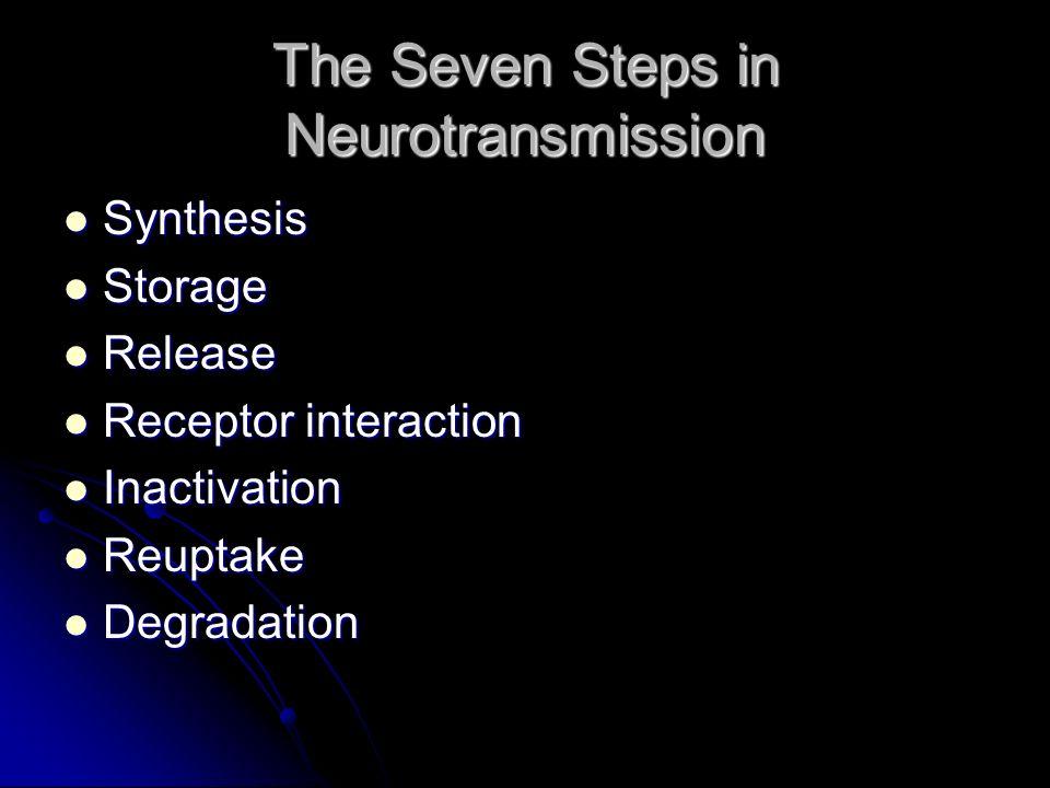The Seven Steps in Neurotransmission