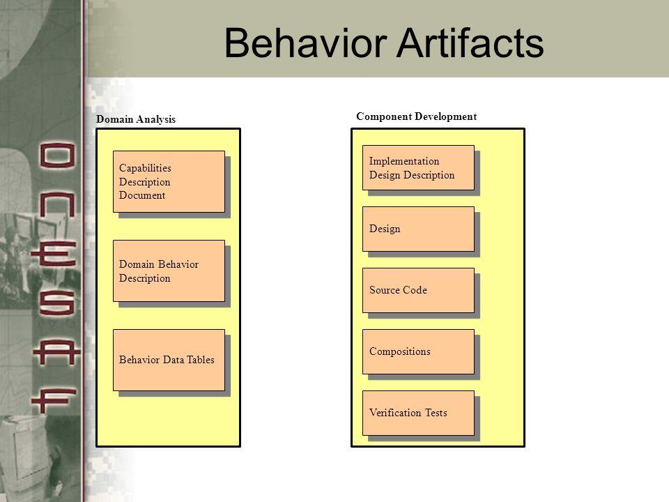 Behavior Artifacts Component Development Domain Analysis