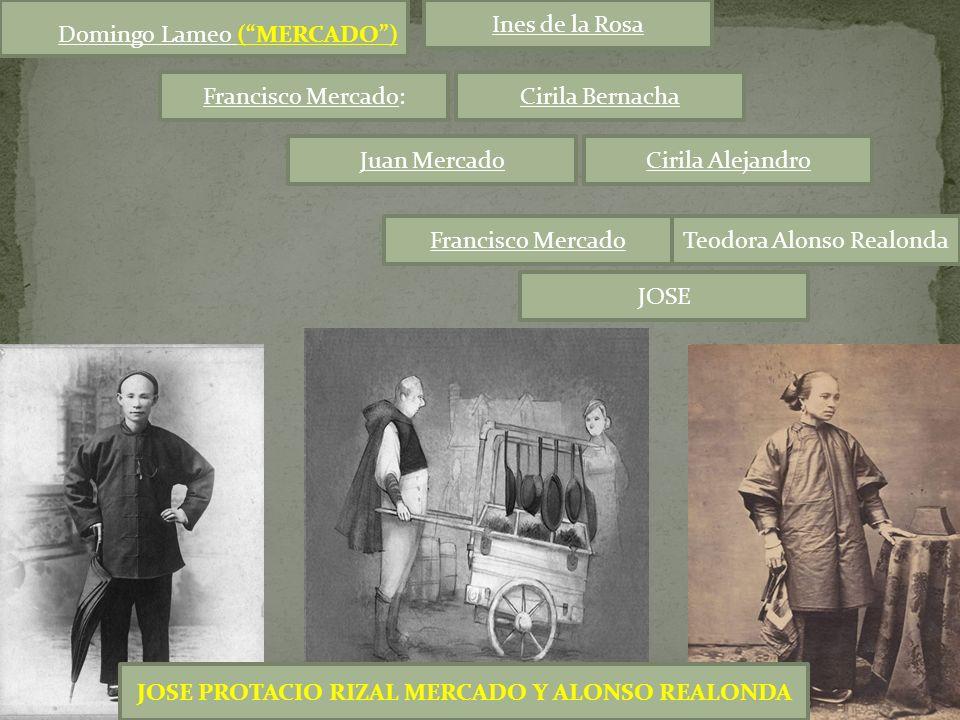 JOSE PROTACIO RIZAL MERCADO Y ALONSO REALONDA