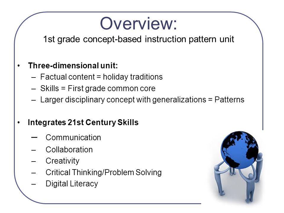 Overview: 1st grade concept-based instruction pattern unit