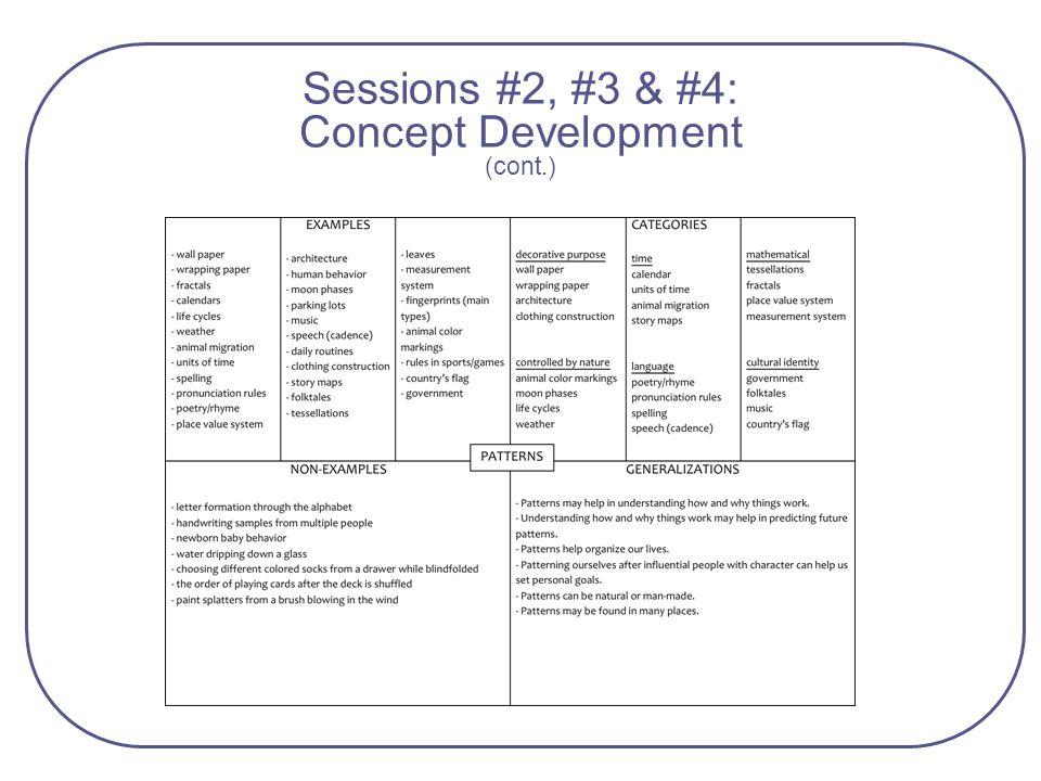 Sessions #2, #3 & #4: Concept Development
