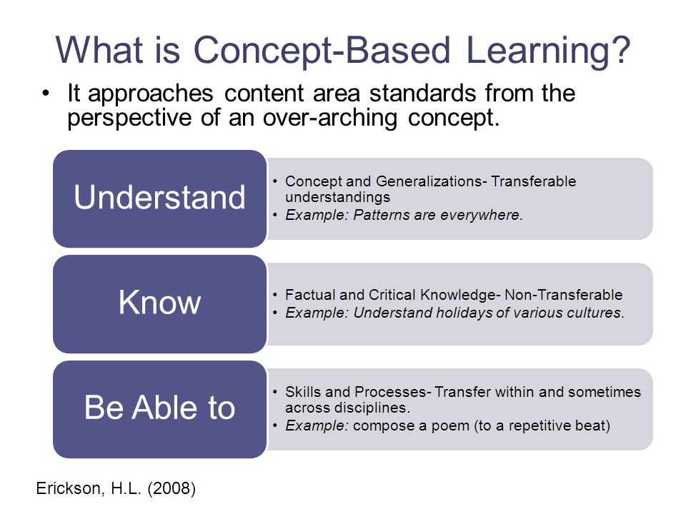 What is Concept-Based Learning