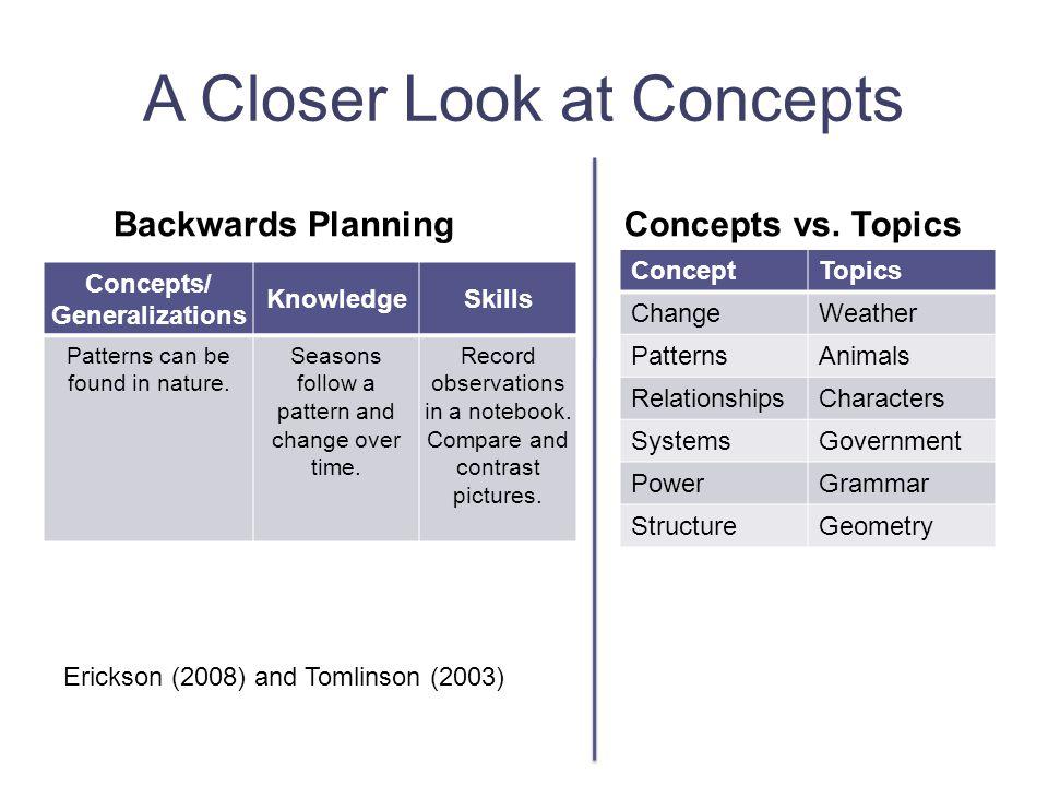 A Closer Look at Concepts