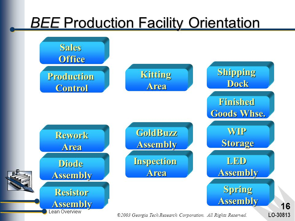 BEE Production Facility Orientation