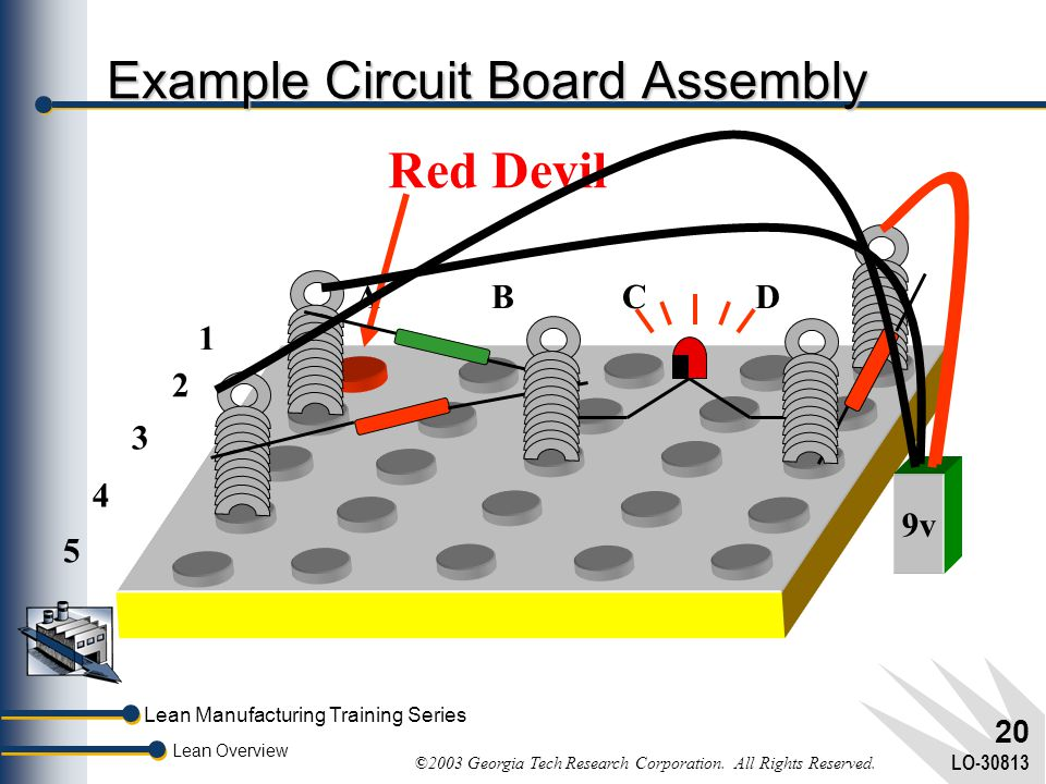 Circuit Card Assembly : Lean overview and simulation ppt download