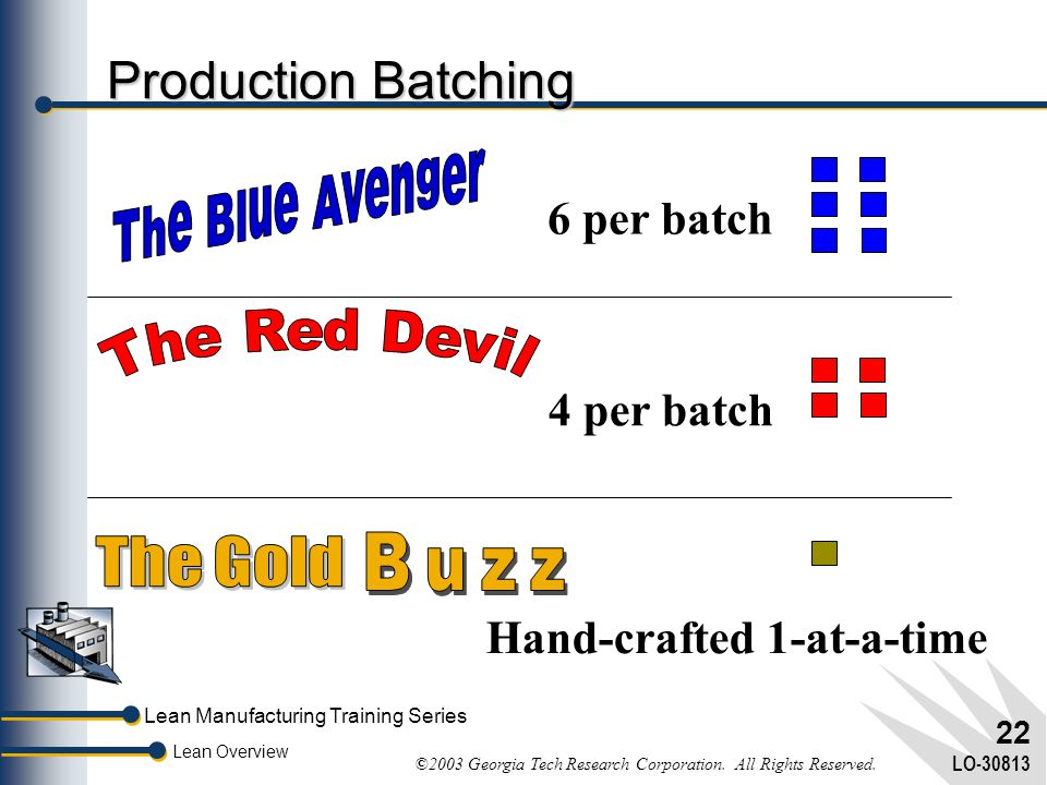 The Red Devil Production Batching 6 per batch 4 per batch The Gold