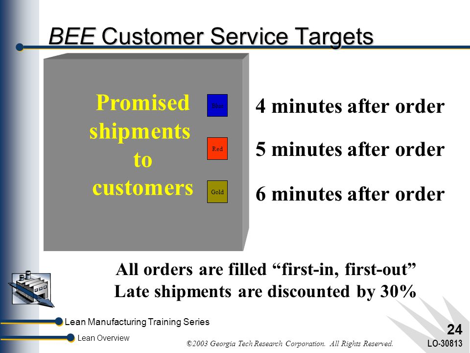 BEE Customer Service Targets