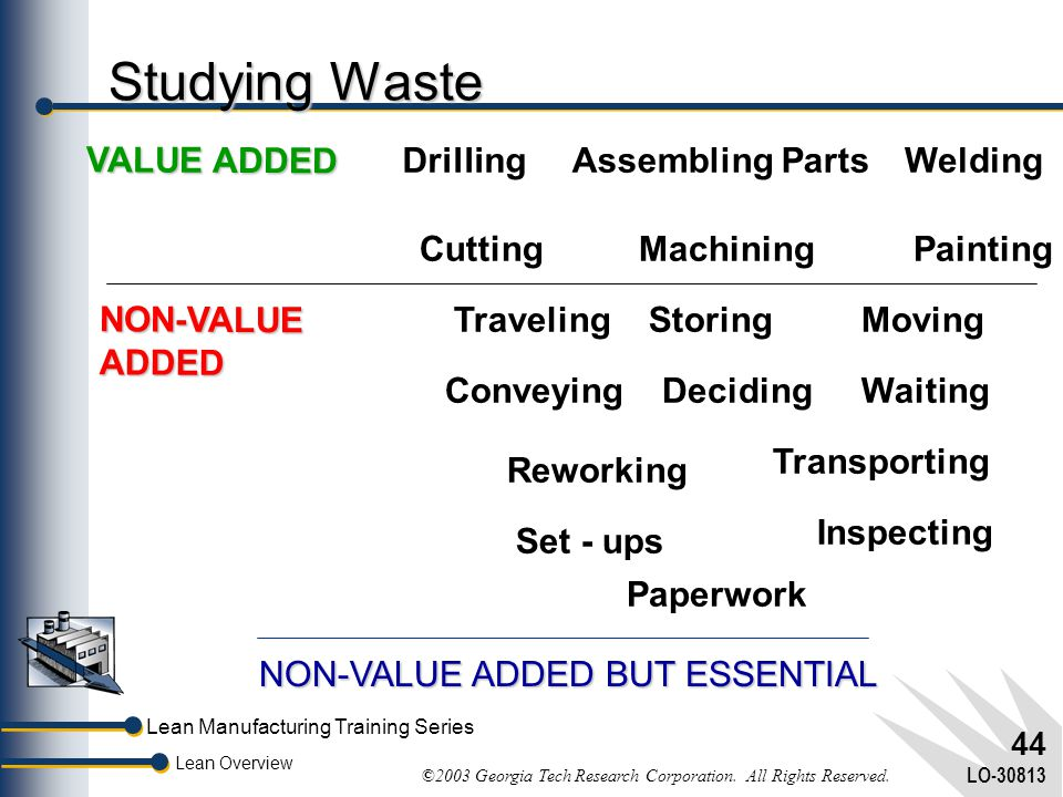 Studying Waste VALUE ADDED Drilling Machining Cutting Welding