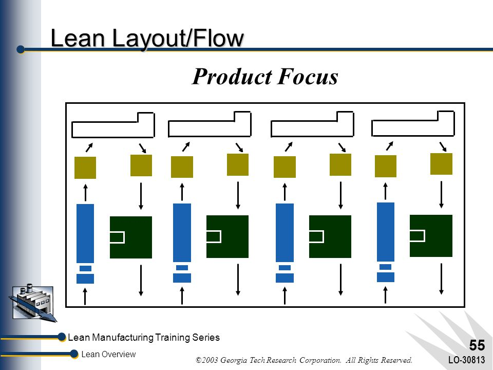 Lean Layout/Flow Product Focus