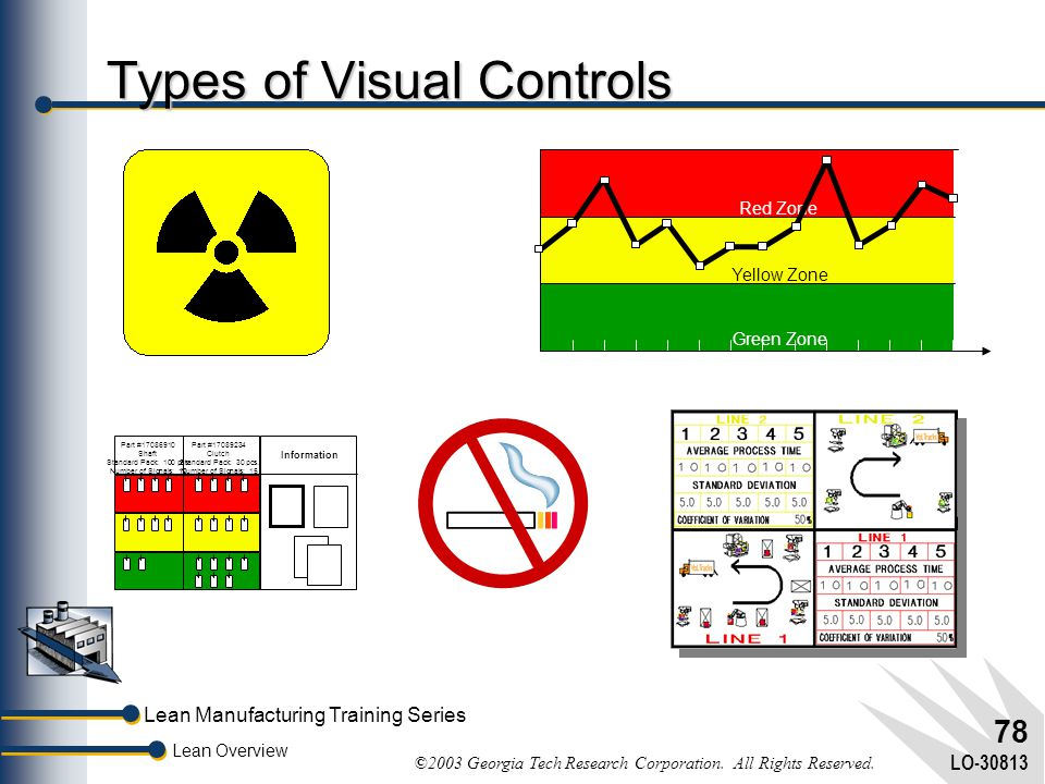 Types of Visual Controls