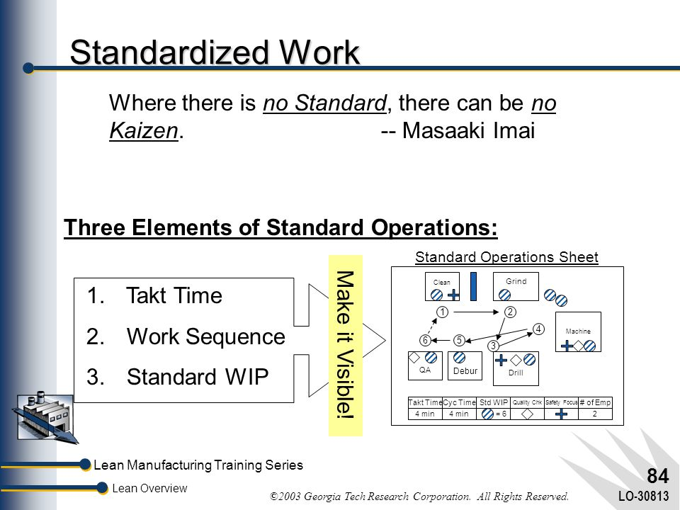 Standardized Work Where there is no Standard, there can be no Kaizen. -- Masaaki Imai. Three Elements of Standard Operations: