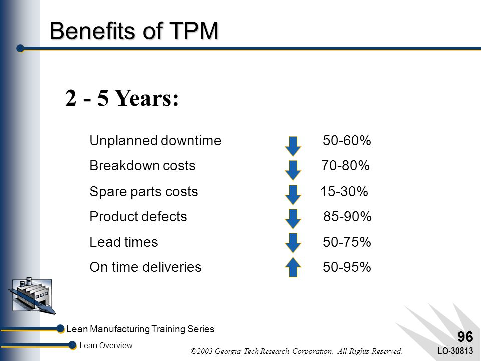Benefits of TPM 2 - 5 Years: Unplanned downtime 50-60%