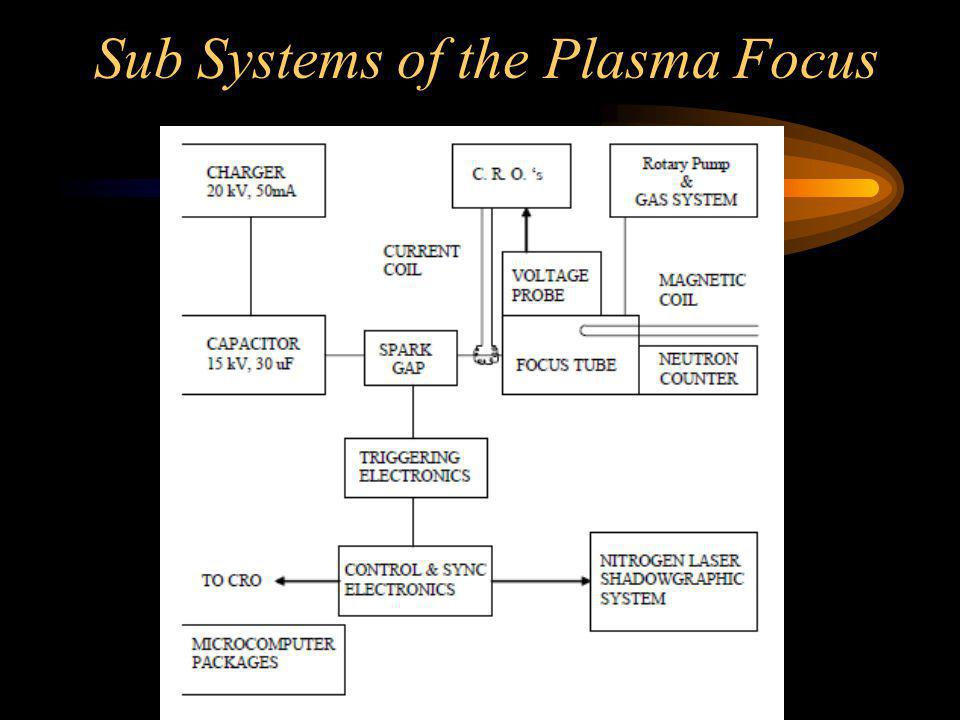 Sub Systems of the Plasma Focus