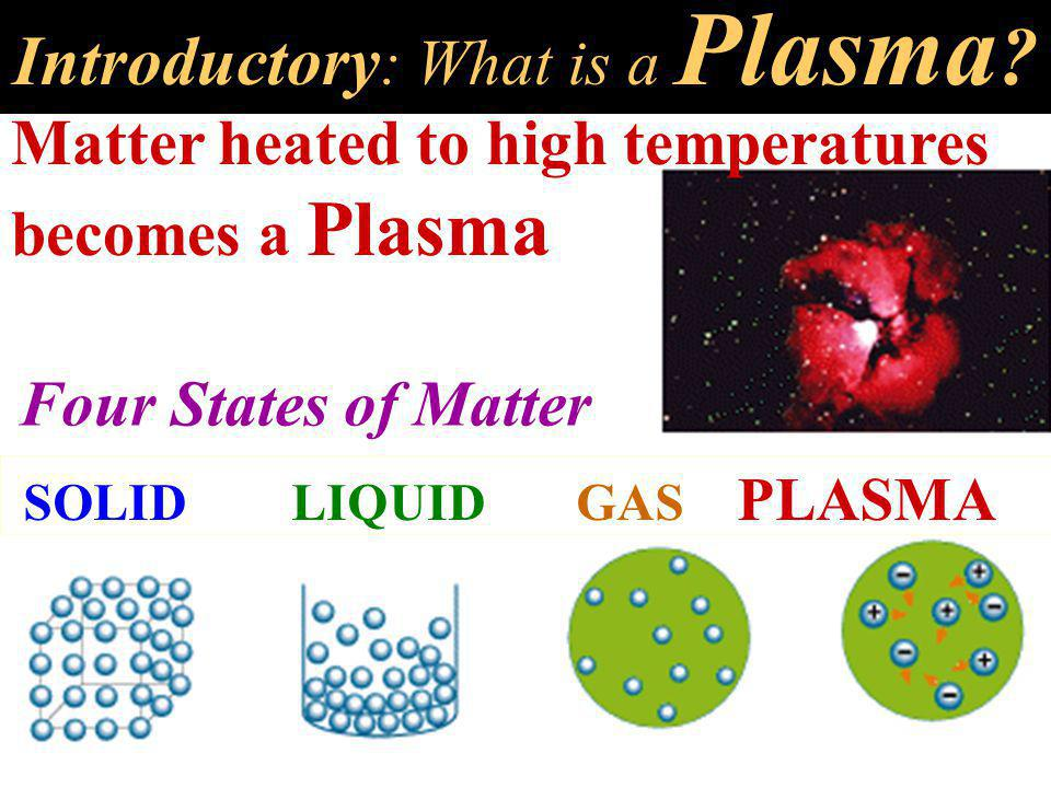 Introductory: What is a Plasma