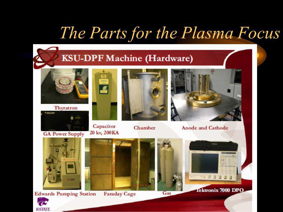 The Parts for the Plasma Focus