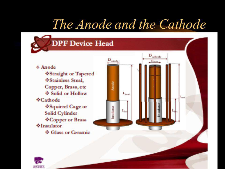 The Anode and the Cathode