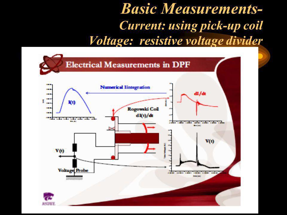 Basic Measurements- Current: using pick-up coil Voltage: resistive voltage divider