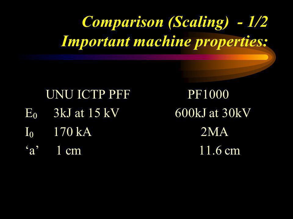 Comparison (Scaling) - 1/2 Important machine properties: