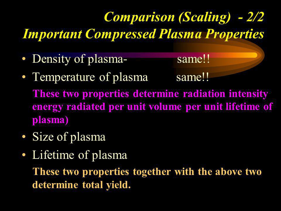 Comparison (Scaling) - 2/2 Important Compressed Plasma Properties