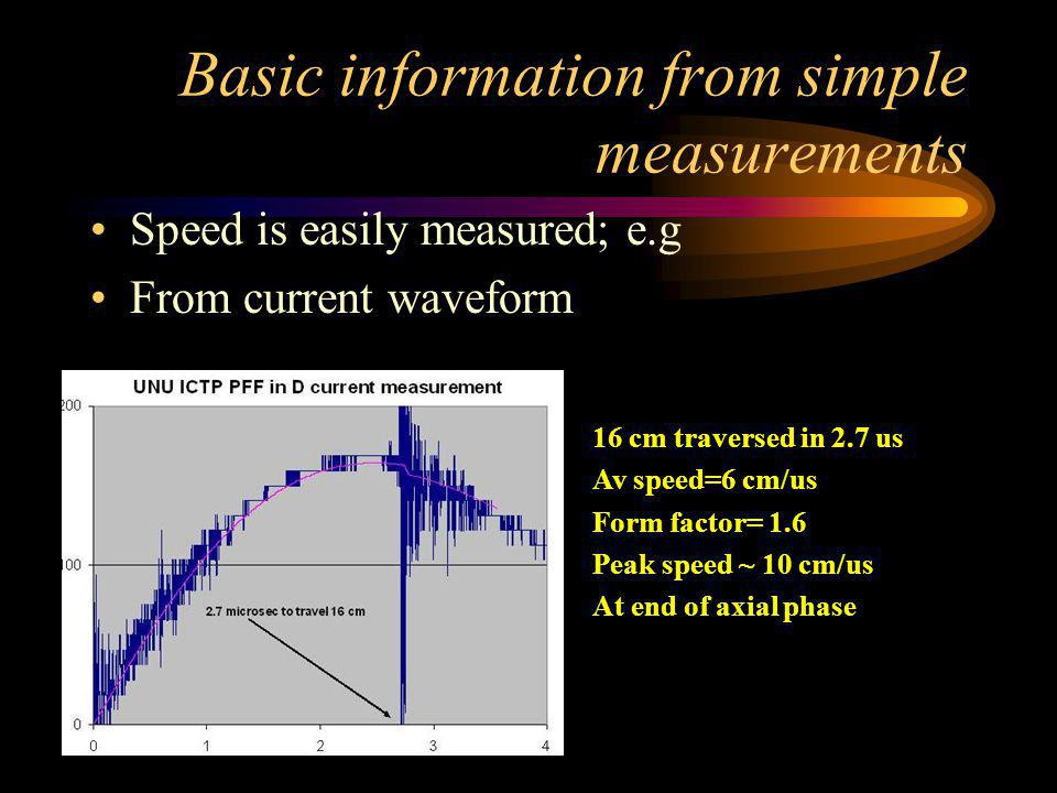 Basic information from simple measurements