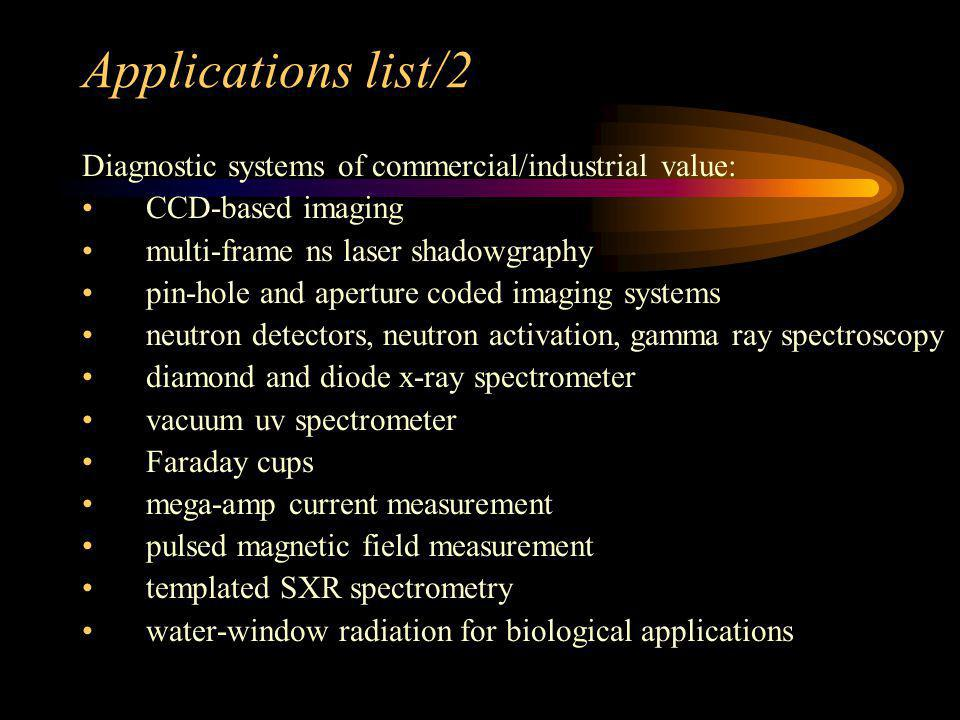 Applications list/2 Diagnostic systems of commercial/industrial value:
