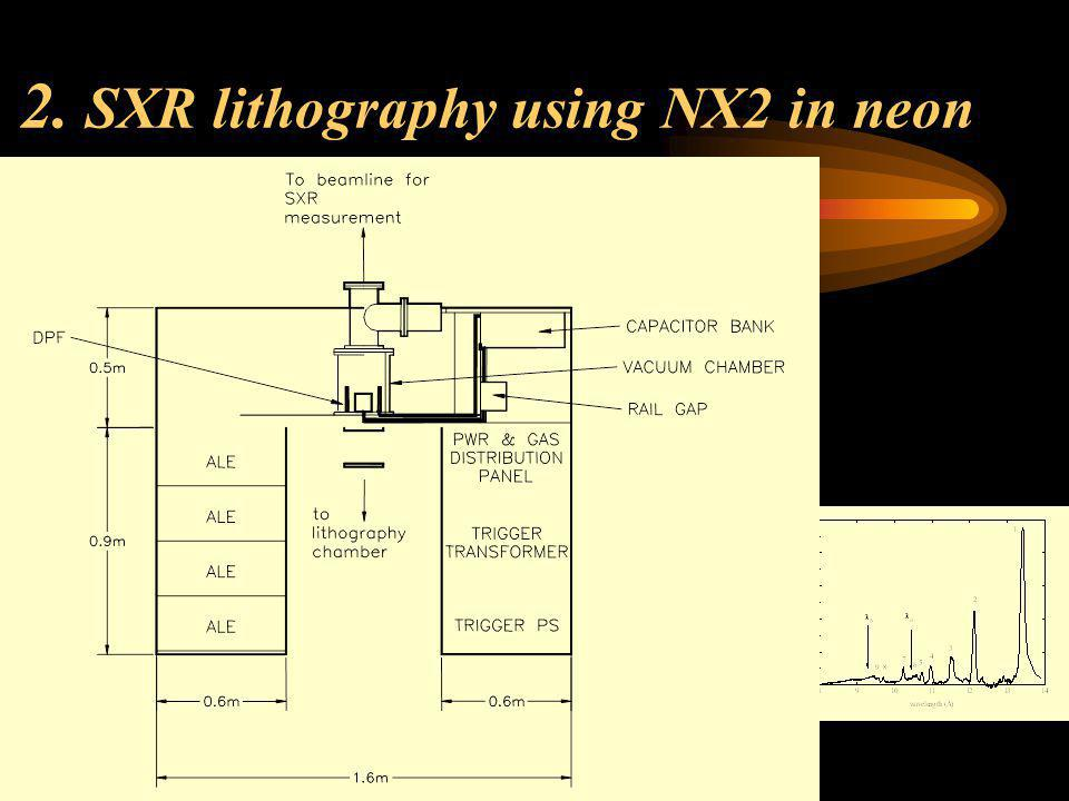 2. SXR lithography using NX2 in neon