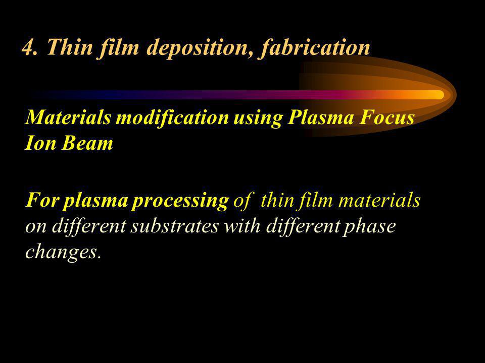 4. Thin film deposition, fabrication