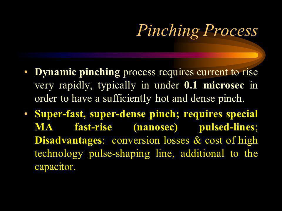 Pinching Process