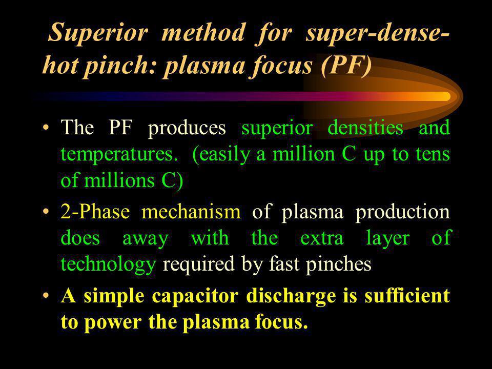 Superior method for super-dense-hot pinch: plasma focus (PF)