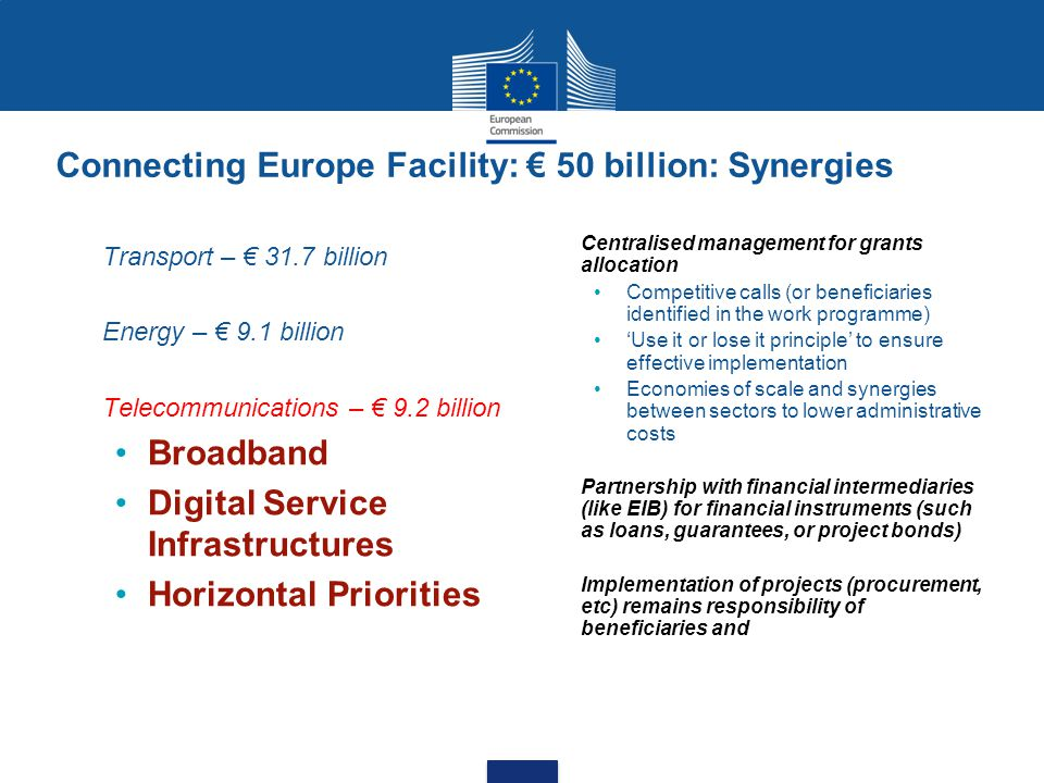 Connecting Europe Facility: € 50 billion: Synergies