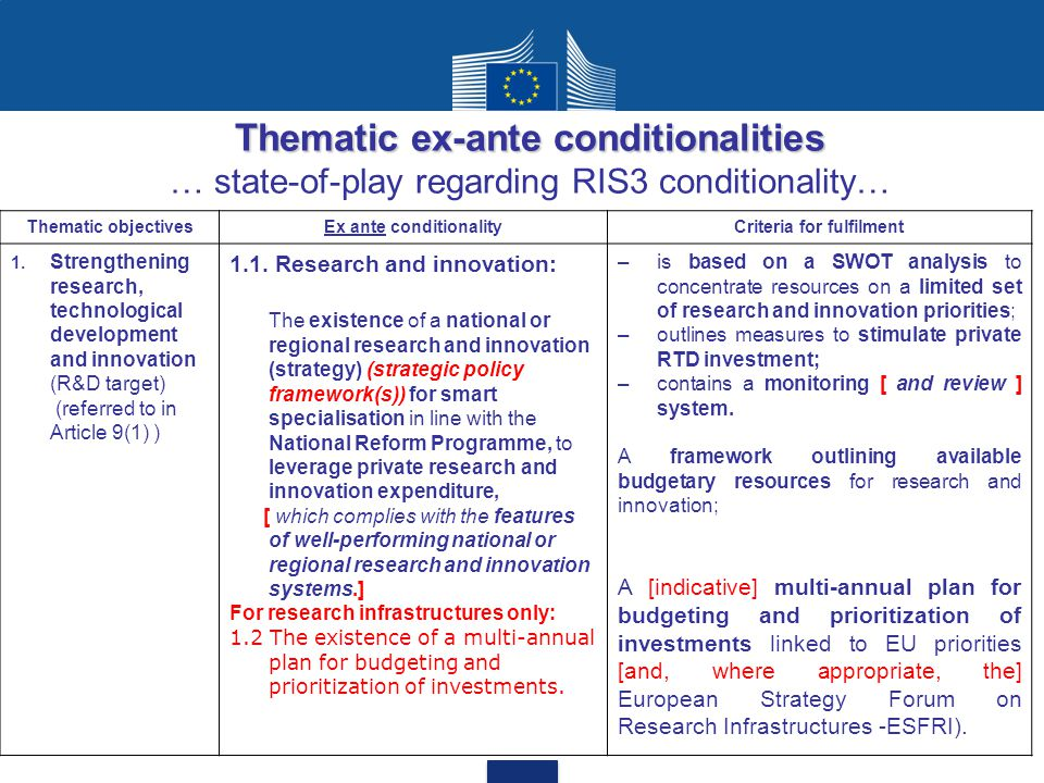 Ex ante conditionality Criteria for fulfilment