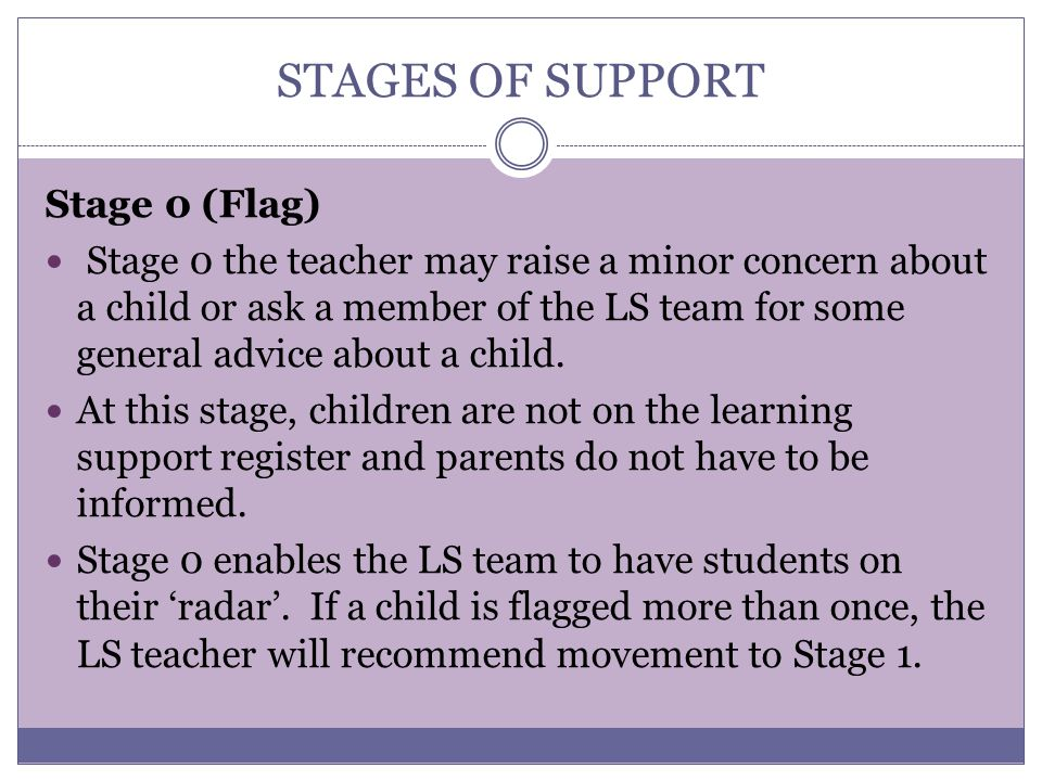 STAGES OF SUPPORT Stage 0 (Flag)