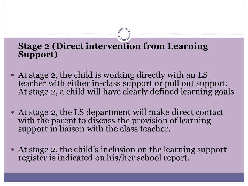 Stage 2 (Direct intervention from Learning Support)