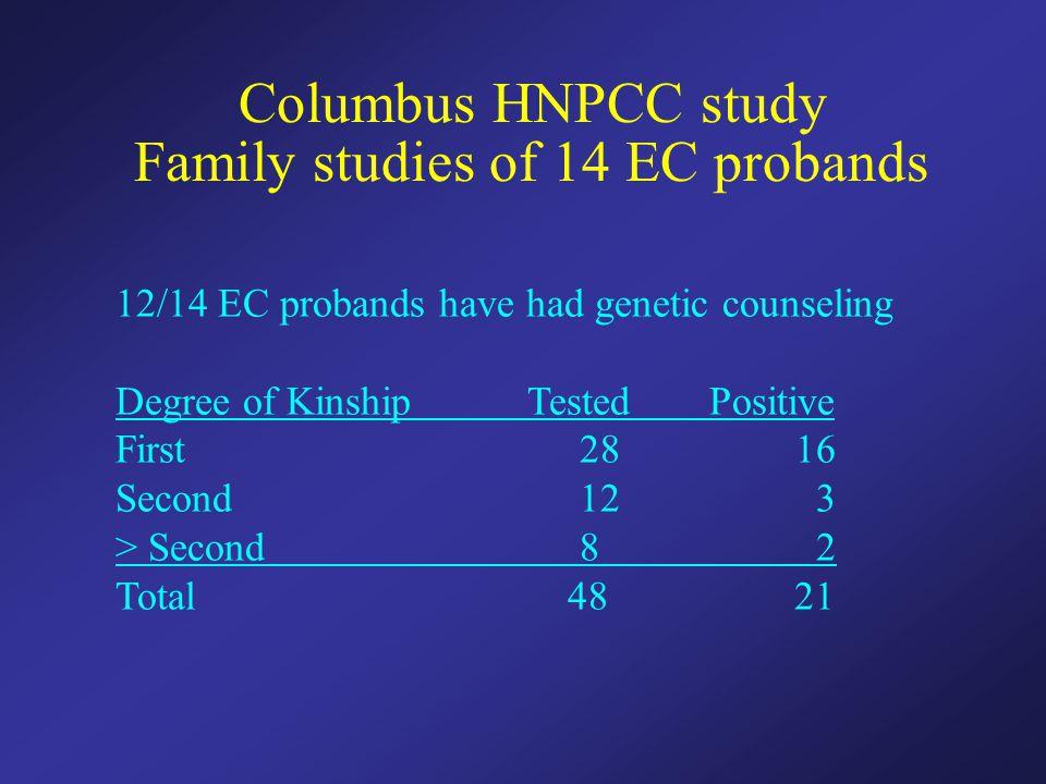 Columbus HNPCC study Family studies of 14 EC probands