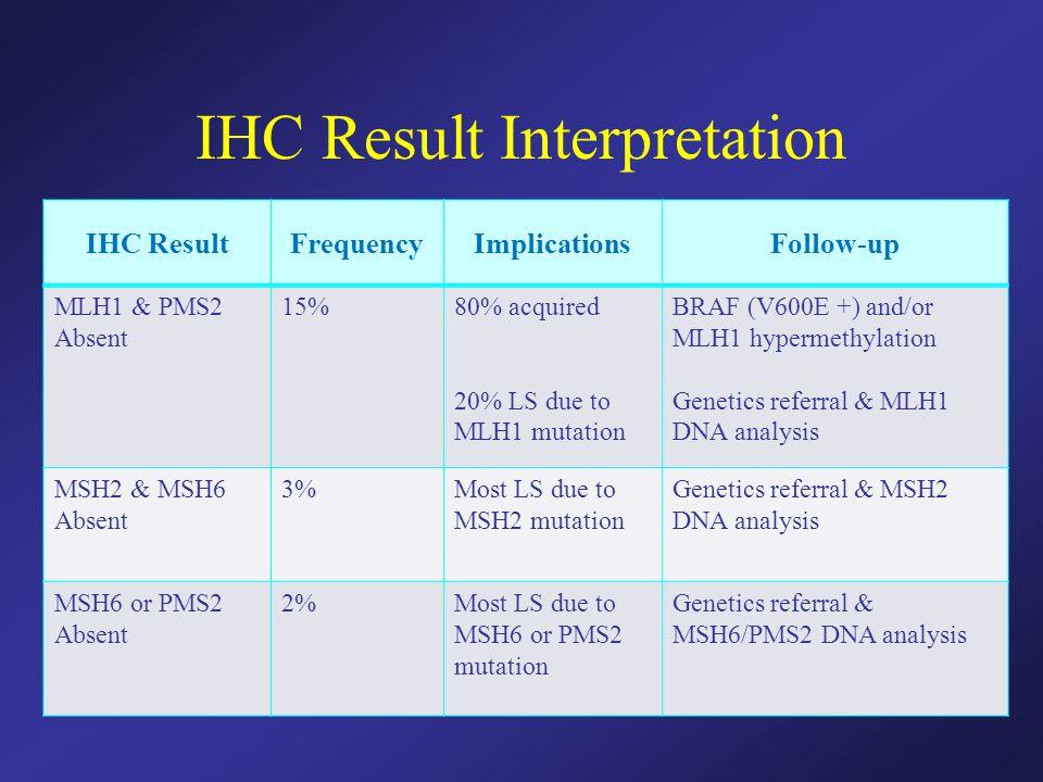IHC Result Interpretation