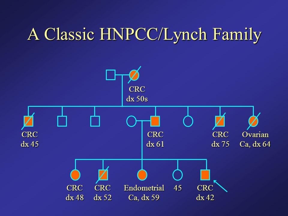 A Classic HNPCC/Lynch Family