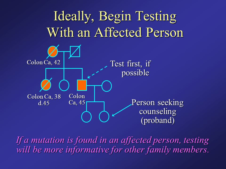 Ideally, Begin Testing With an Affected Person