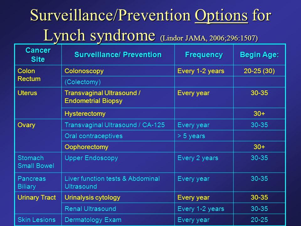 Surveillance/ Prevention