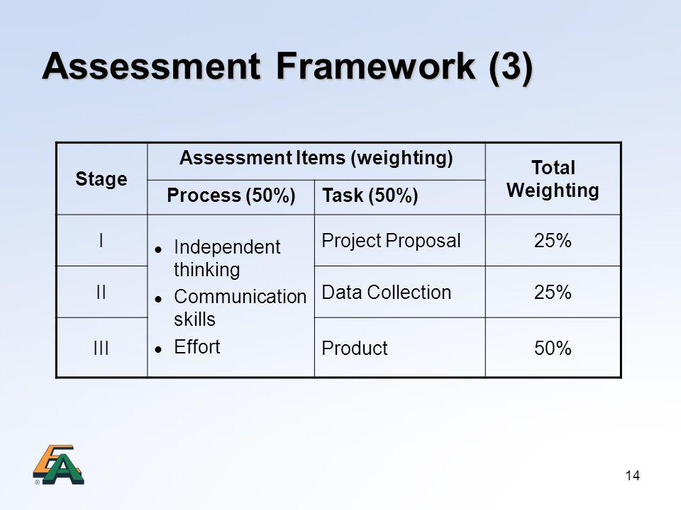 Assessment Framework (3)