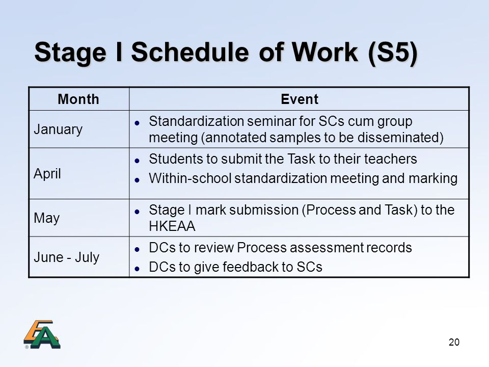 Stage I Schedule of Work (S5)