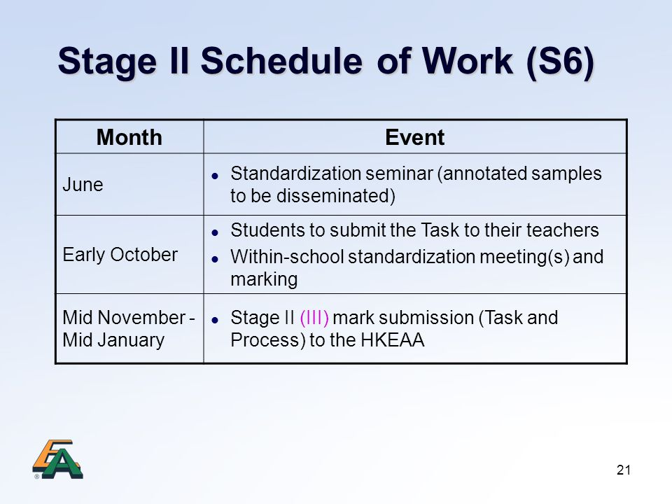 Stage II Schedule of Work (S6)