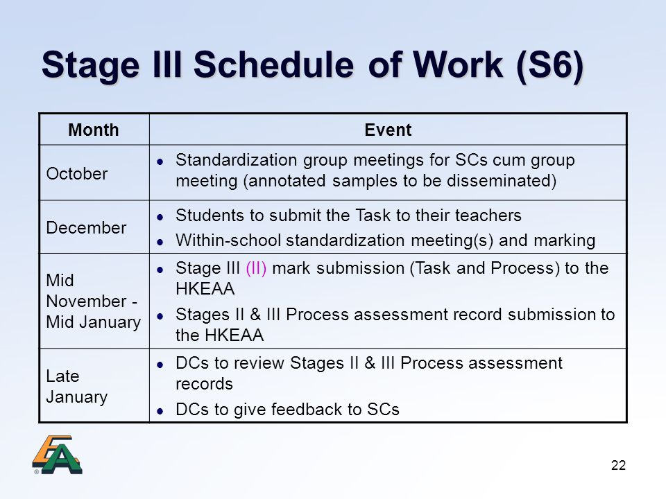 Stage III Schedule of Work (S6)