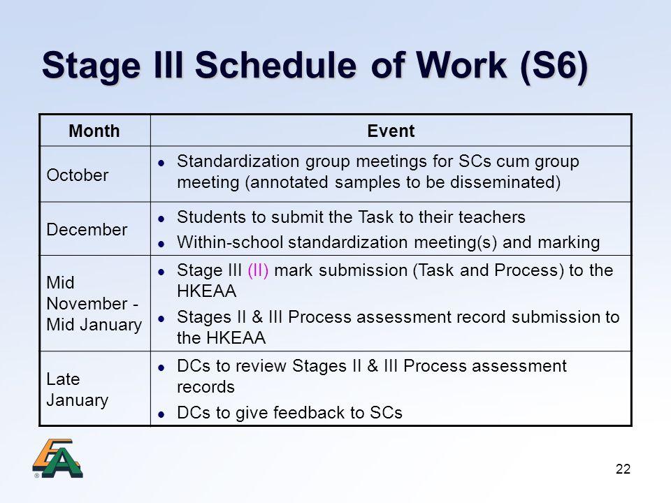 Stage III Schedule of Work (S6)