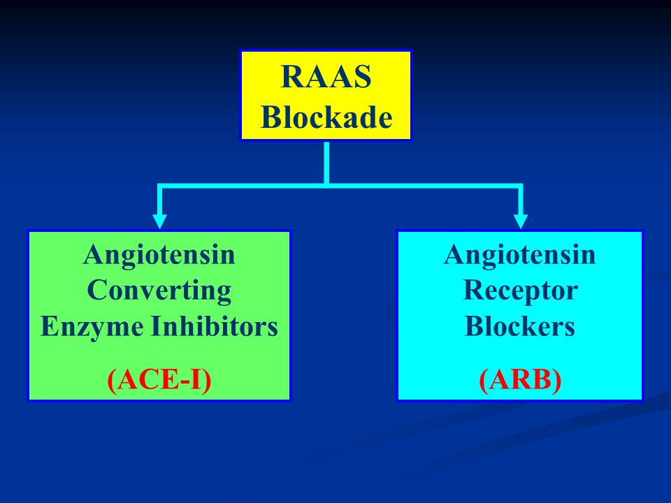 Angiotensin Converting Enzyme Inhibitors Angiotensin Receptor Blockers