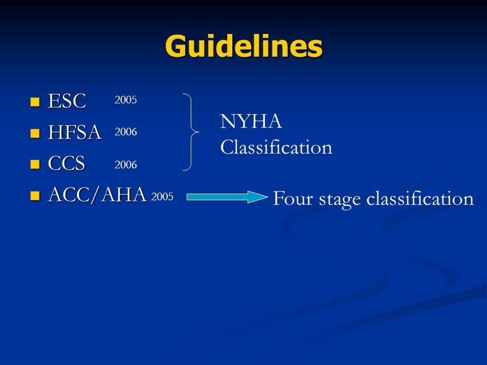 Guidelines ESC HFSA NYHA Classification CCS ACC/AHA