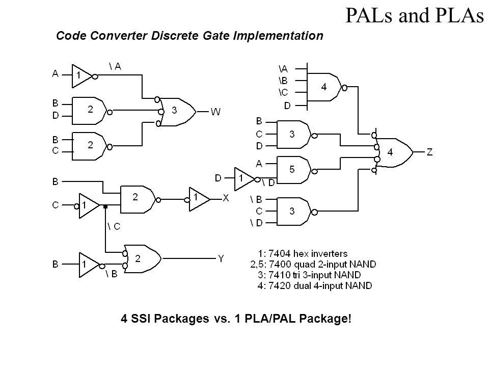 PALs and PLAs Code Converter Discrete Gate Implementation