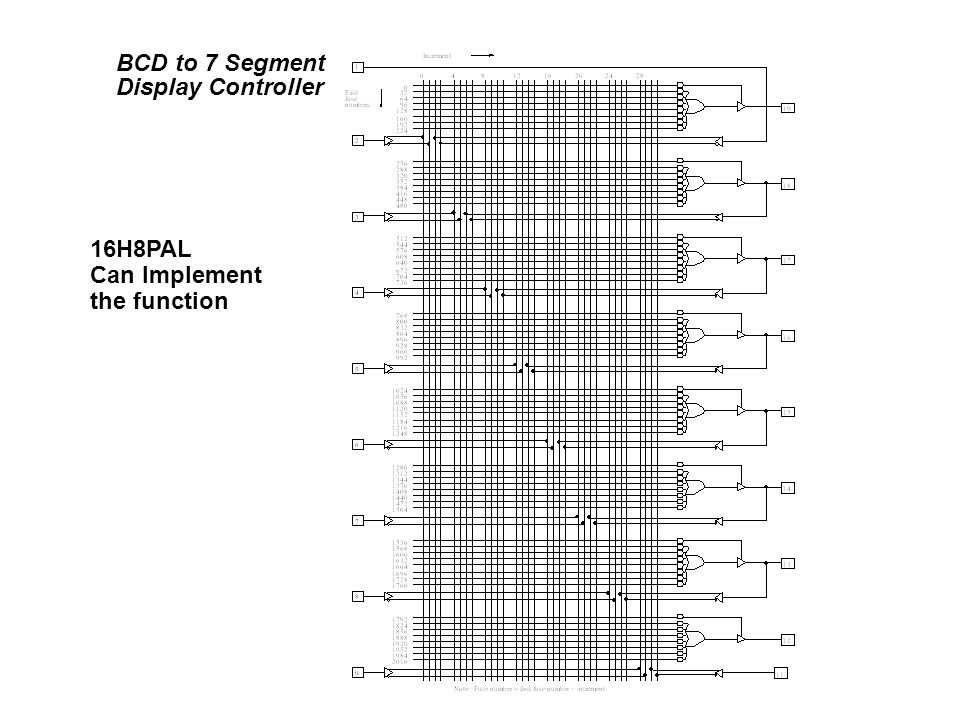 BCD to 7 Segment Display Controller 16H8PAL Can Implement the function
